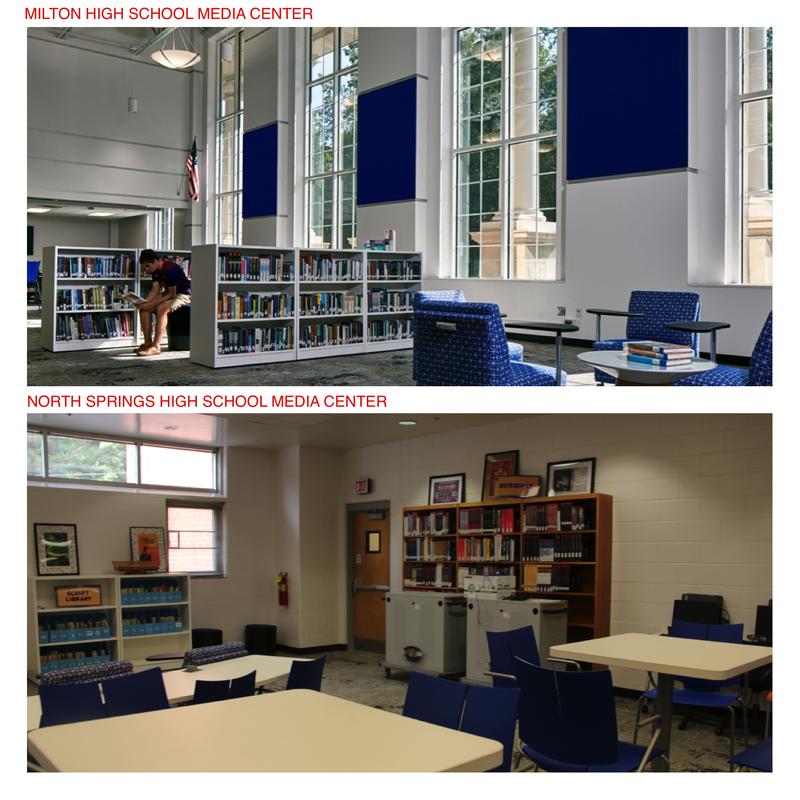 milton media center comparison